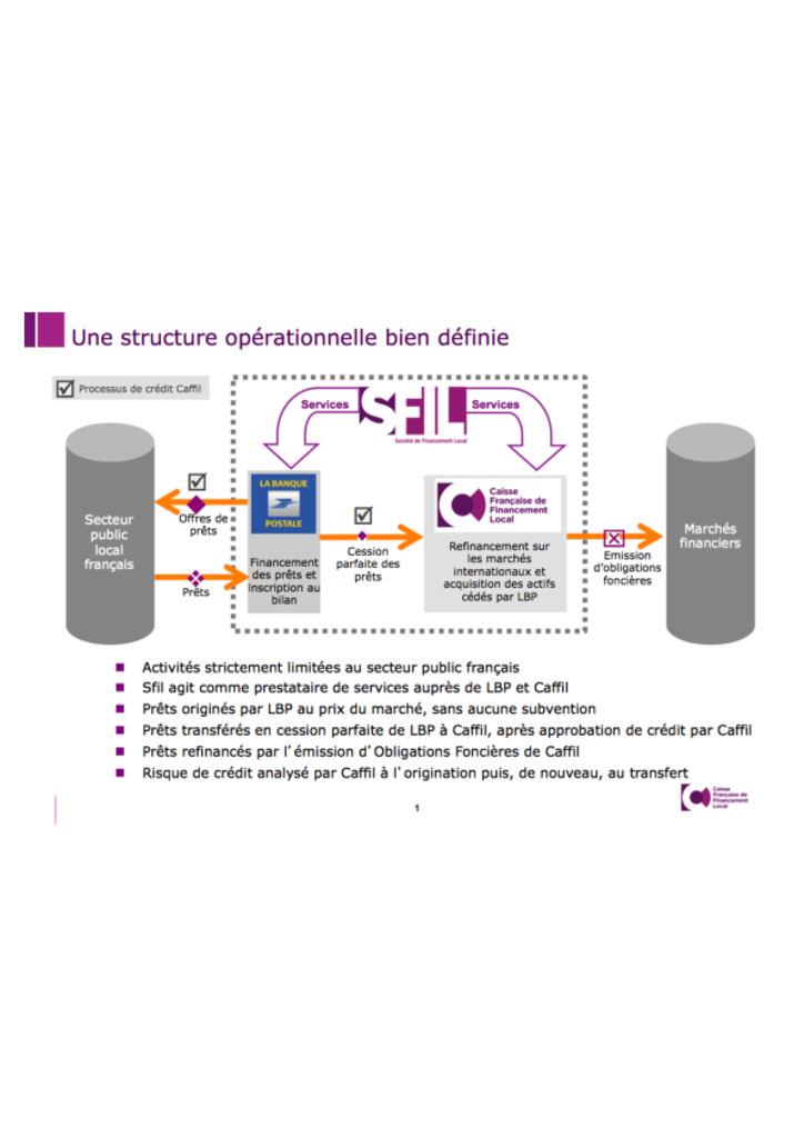 Une_structure_operationnelle_bien_definie_16_4_2014